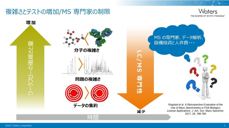japan_smartms_2021_page-0003