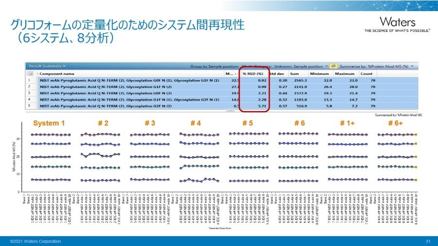 japan_smartms_2021_page-0030